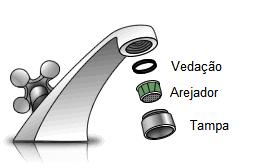 equipamentos1